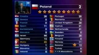 BBC - Eurovision 1998 final - full voting & winning Israel