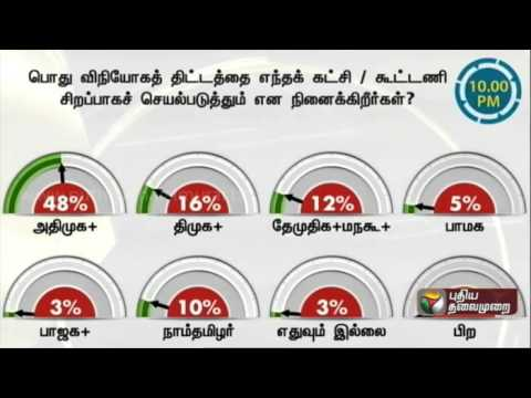Therthal-Meter-Which-party-will-execute-public-distribution-system-better