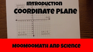 Introduction to the Coordinate Plane - The 4 Quadrants Numbered