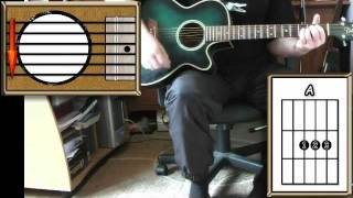 Grow Old With You - Adam Sandler - Acoustic Guitar Lesson
