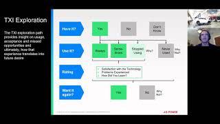 2020 MAP Fall Webinar Series Part 1 -- J.D. Power's Tech Experience (TXI) Study