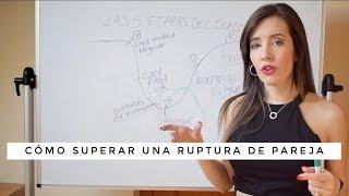 CÓMO SUPERAR UNA RUPTURA DE PAREJA: 5 PASOS DEFINITIVOS | Psicóloga Lara Ferreiro - Lara Ferreiro