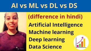 AI vs ML vs DL vs DS || difference in hindi || technologies in 2020