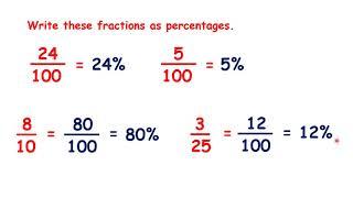Convert between fractions, decimals and percentages
