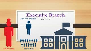 Executive Branch Lesson