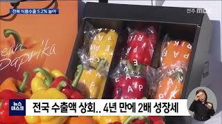 전북 식품 수출 5.2% 늘어..
