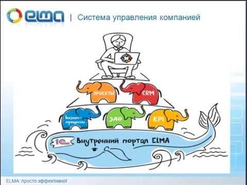 Cистема управления бизнесом - ELMA ECM, BPM, бизнес процессы, сэд, документооборот