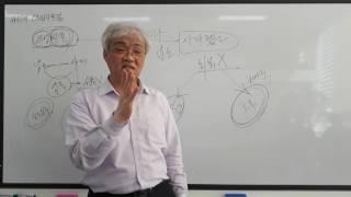 [외도심리전문가 김범영] 남편외도시 아내의 이상성욕을 치료해야 하는 이유