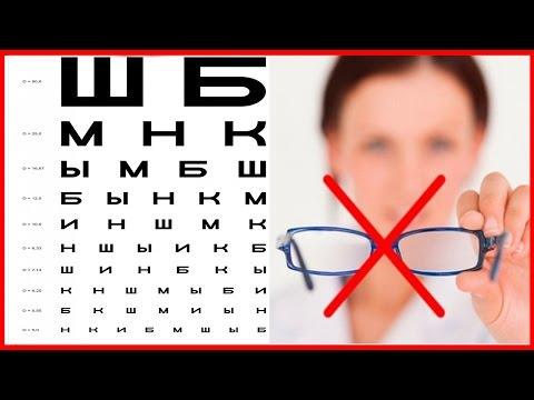 Как поправить зрение минус
