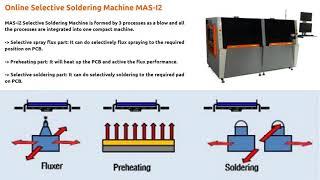Solderability test equipment