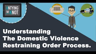 Understanding The Domestic Violence Restraining Order Process.