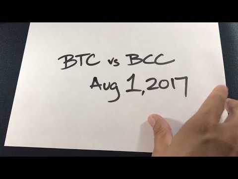 Bitcoin július 10