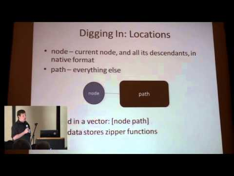 Image thumbnail for talk Clojure Zippers