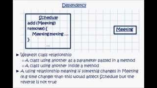 UML Tutorial:  Association, Aggregation, Composition, Dependency, Generalization, and Realization