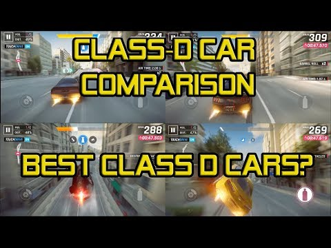 Class-D Car Comparison