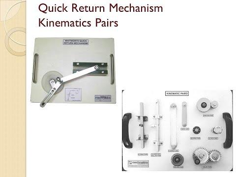SS Four Bar Chain Mechanism
