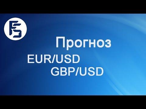 Курс доллара и валют онлайн таблица форекс
