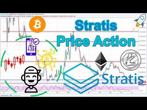 Intézményi crypto kereskedelmi platform