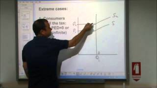 AS-Level Economics Video 14 Indirect Taxes And Subsidies