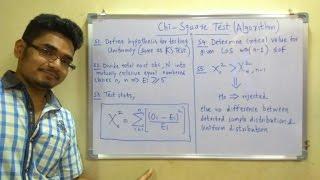 Simulation Modeling | Tutorial #3 | Chi-Square Test (Algorithm)