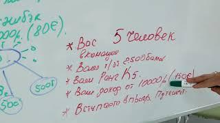 Бизнес предложение Сибирское Здоровье