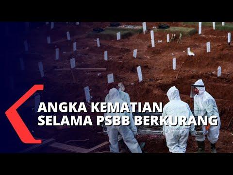 Satgas Covid-19: Angka Kematian Berkurang Selama PPKM Jawa-Bali