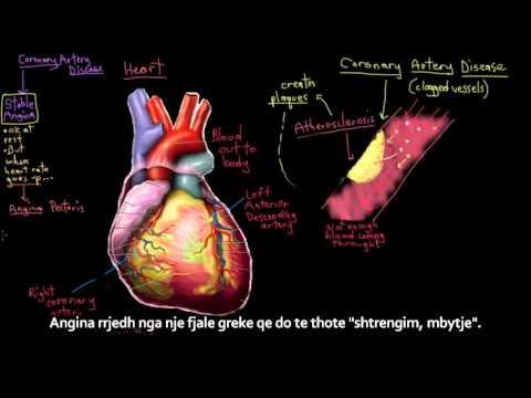 Hipertensionit sa shpesh për të matur presionin