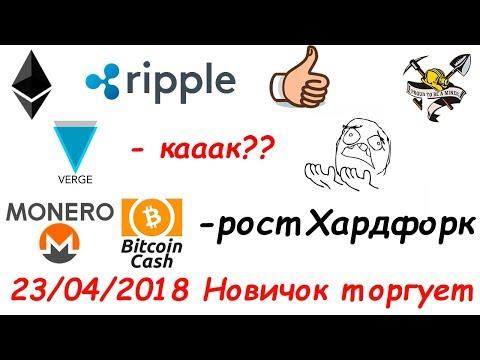 Платные сигналы криптовалют отзывы