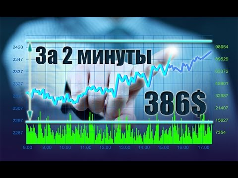 Forex tester 2 форум мт- 5