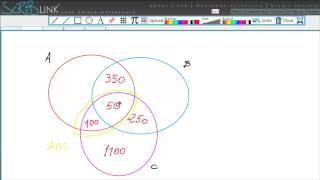Interseco e diagrama de venn entre conjuntos conjuntos numricos diagramas de venn para entender pesquisas de opinio ccuart Images