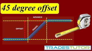 Calculating a 45 degree offset piping system