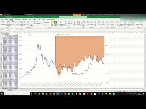 Prekyba bitcoin schwab