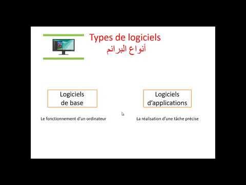 cours n° 3 :  Logiciels et domaines d'application de l'informatique