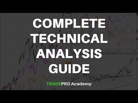Complete Technical Analysis Guide Using TradingView Charts for Swing Trading and Day Trading