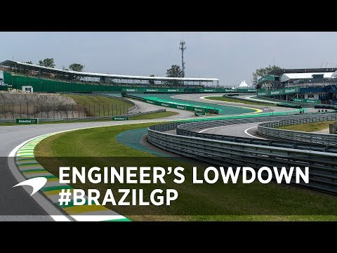 Engineer's Lowdown with Will Joseph | Brazilian GP