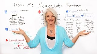 How to Negotiate Better - Project Management Training