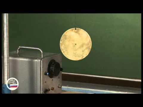 Вращение диска, подвешенного на нити - демонстрация в инженерно физическим институте