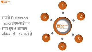 How to Pay your Fullerton India EMI Online in Hindi