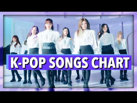 K-POP SONGS CHART | MARCH 2019 (WEEK 1)