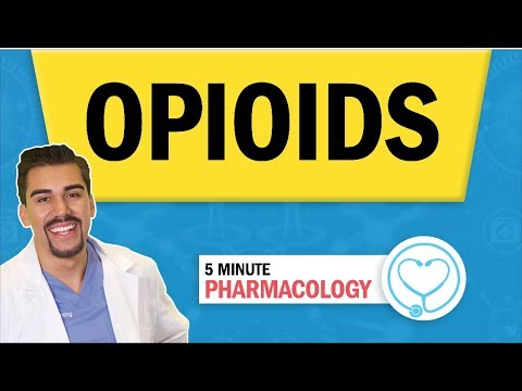 Opioid Pain Pharmacology Analgesics Nursing RN PN for NCLEX