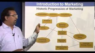 Principles of Marketing - Introduction Part 1