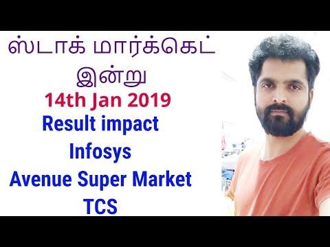 ஸ்டாக் மார்க்கெட் இன்று| Stock Market News and Updates | Stock Results - 14th Jan 2019 | Tamil Share