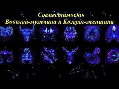 Прикольные гороскопы с юмором