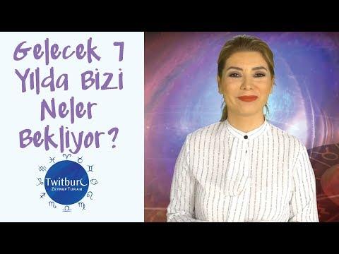 ZEYNEP TURAN TWİTBURC | Gelecek 7 Yılda Bizi Neler Bekliyor?