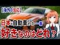 【海外の反応】日本の自動車メーカーで一番好きなのはどれ?マツダvsニッサンvsホンダvsトヨタvsスバル… 海外の日本車マニアの反応
