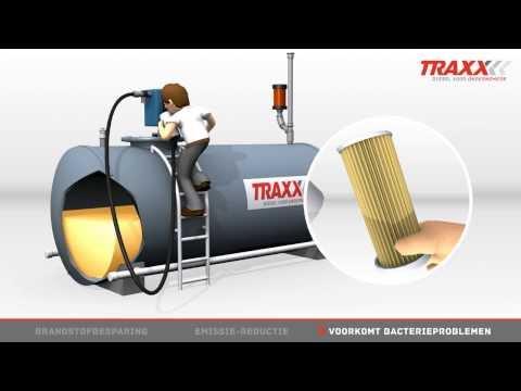Hoe werkt TRAXX Diesel?