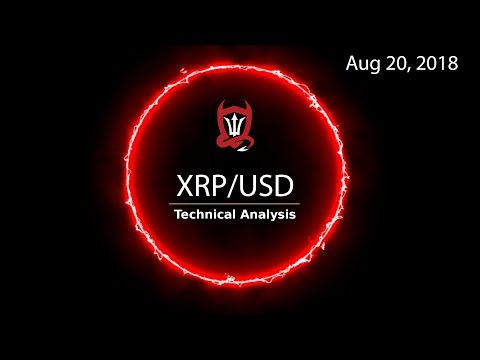Ripple Technical Analysis (XRP/USD) : Count and Measure  [08.20.2018] (видео)