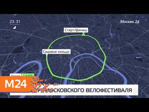 Курс рубля к доллару онлайн на форекс