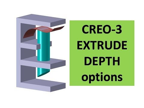 Part Modeling in Creo Parametric 2 0, 3 0, 4 0 , Learn Sketch
