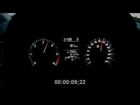 Der Wert die Gallone des Benzins in sscha